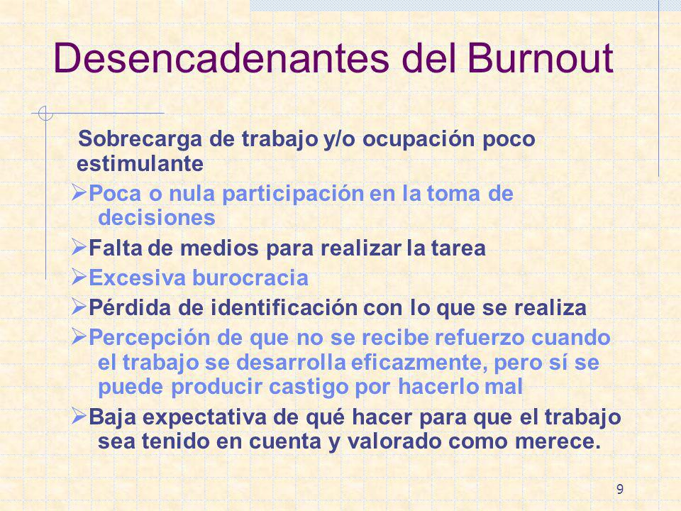 Desencadenantes del Burnout