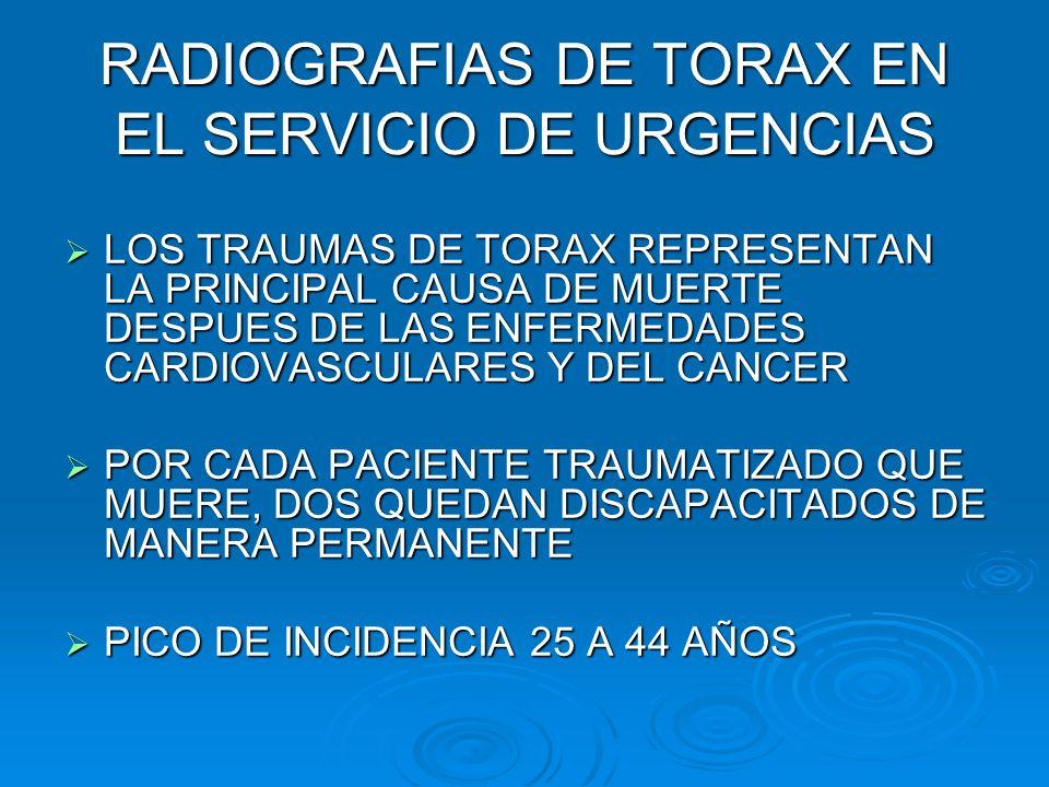 RADIOGRAFIAS DE TORAX EN EL SERVICIO DE URGENCIAS