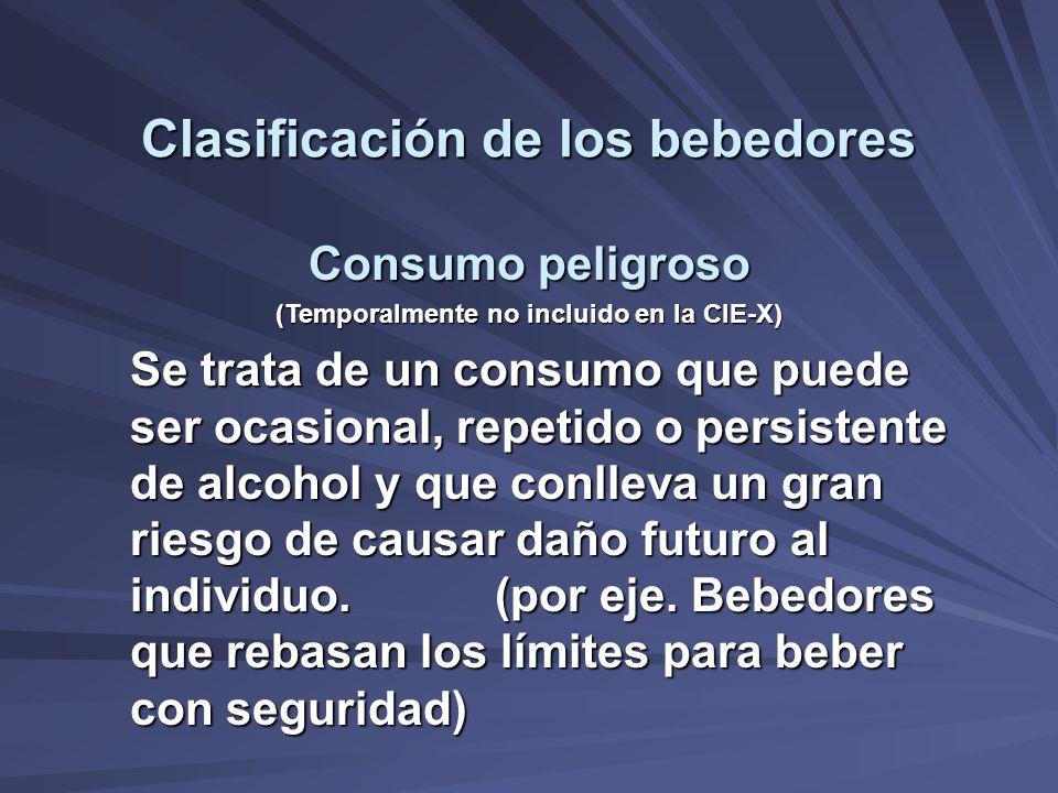 Clasificación de los bebedores (Temporalmente no incluido en la CIE-X)