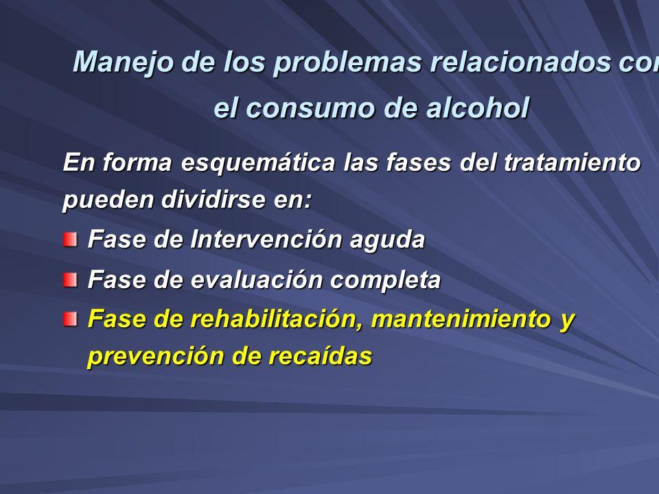 Manejo de los problemas relacionados con el consumo de alcohol