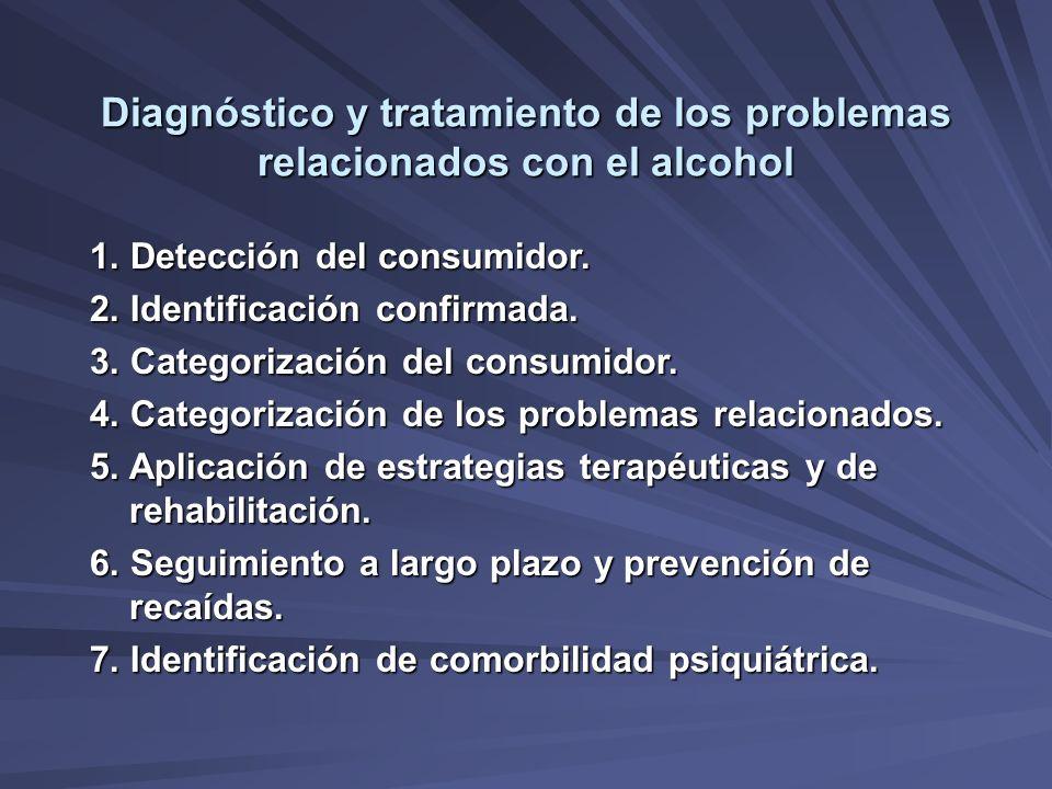 Diagnóstico y tratamiento de los problemas relacionados con el alcohol