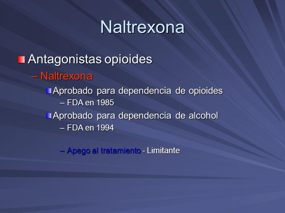 Naltrexona Antagonistas opioides Naltrexona