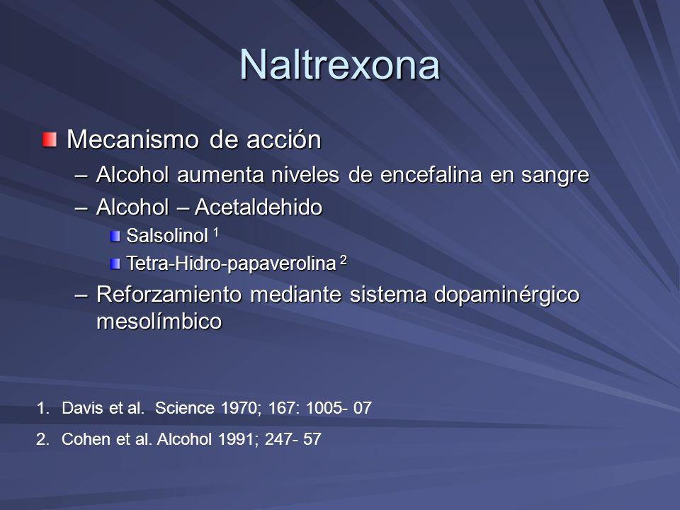 Naltrexona Mecanismo de acción