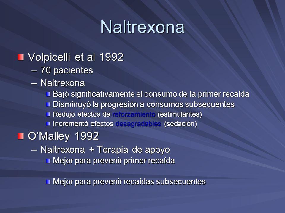 Naltrexona Volpicelli et al 1992 O'Malley 1992 70 pacientes Naltrexona