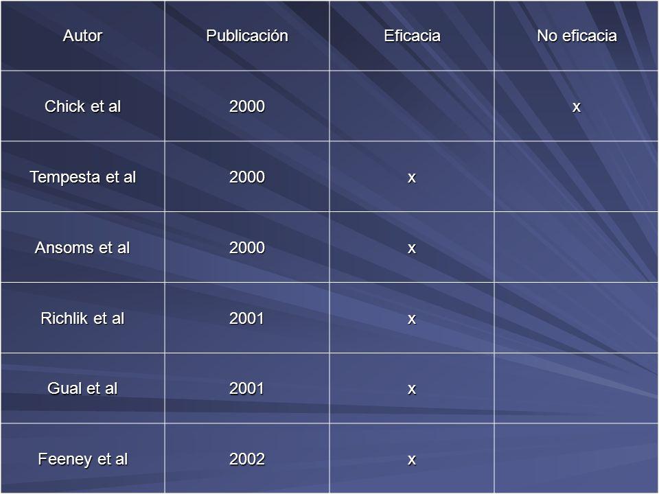 Autor Publicación. Eficacia. No eficacia. Chick et al. 2000. x. Tempesta et al. Ansoms et al.