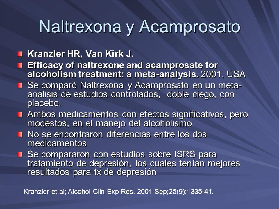 Naltrexona y Acamprosato