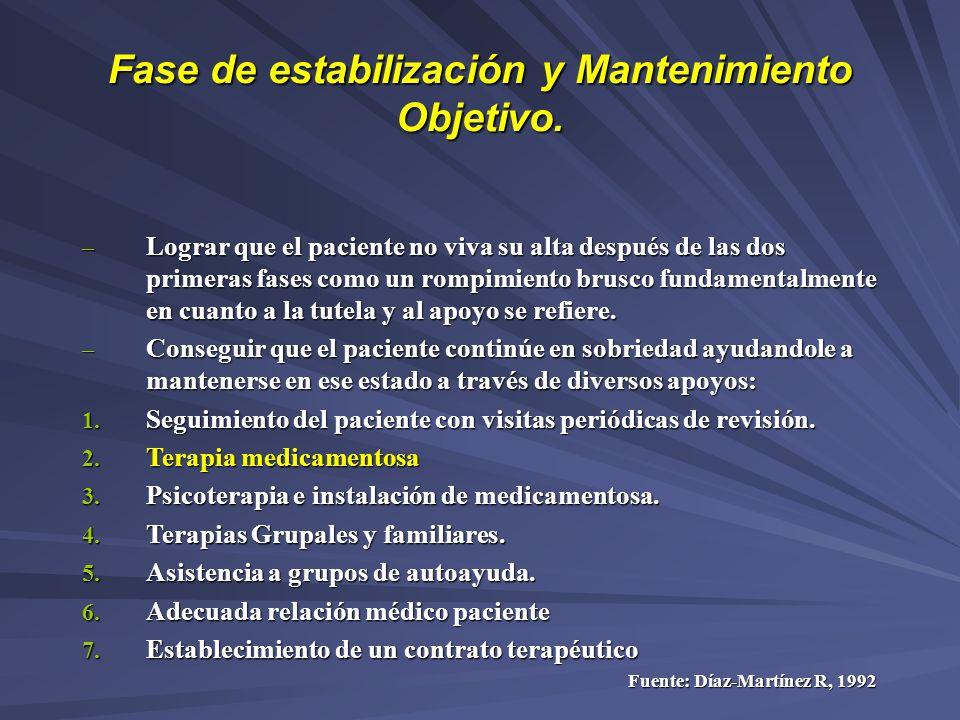 Fase de estabilización y Mantenimiento Objetivo.