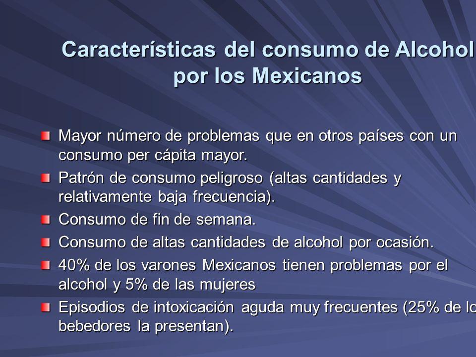 Características del consumo de Alcohol por los Mexicanos