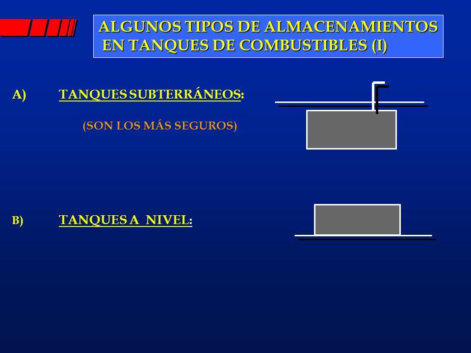 ALGUNOS TIPOS DE ALMACENAMIENTOS EN TANQUES DE COMBUSTIBLES (I)