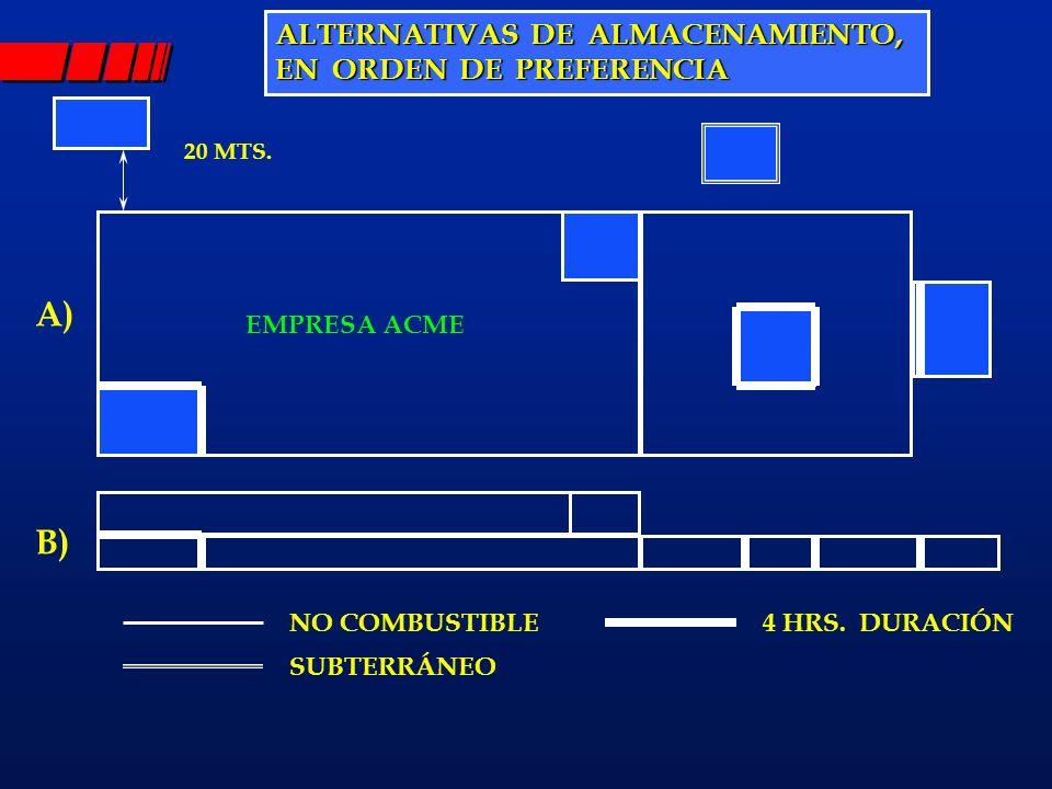 A) B) ALTERNATIVAS DE ALMACENAMIENTO, EN ORDEN DE PREFERENCIA