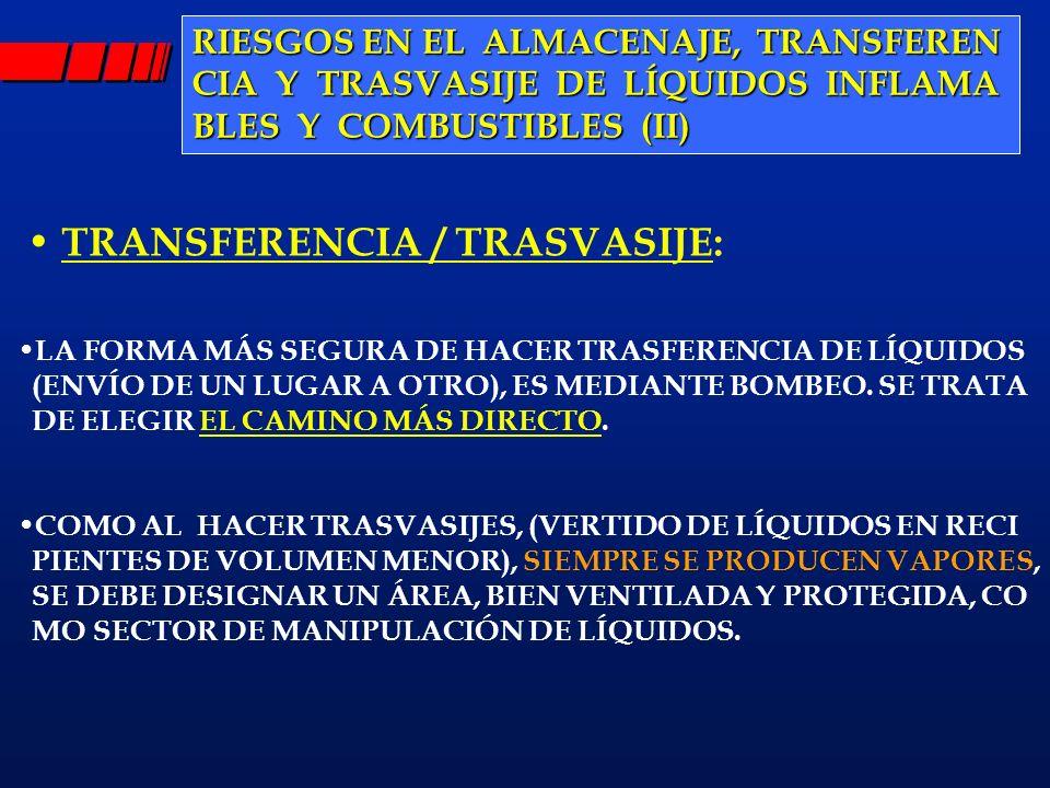 TRANSFERENCIA / TRASVASIJE: