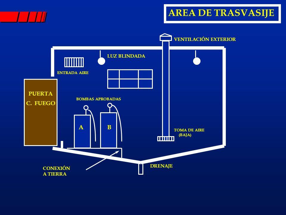 AREA DE TRASVASIJE A B PUERTA C. FUEGO VENTILACIÓN EXTERIOR