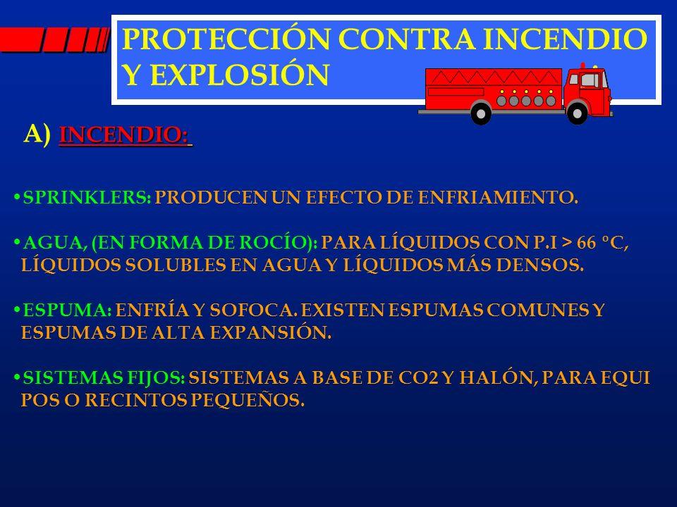 PROTECCIÓN CONTRA INCENDIO Y EXPLOSIÓN