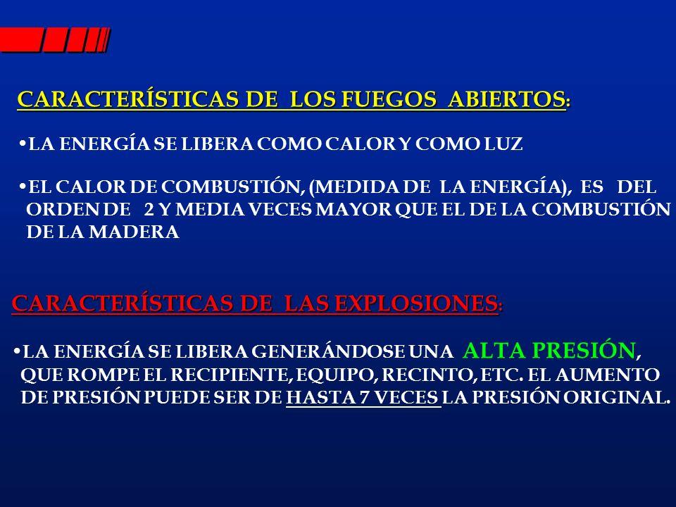 CARACTERÍSTICAS DE LOS FUEGOS ABIERTOS: