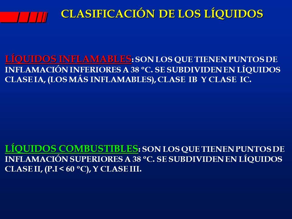 CLASIFICACIÓN DE LOS LÍQUIDOS