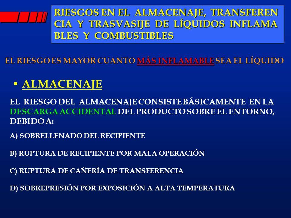 ALMACENAJE RIESGOS EN EL ALMACENAJE, TRANSFEREN