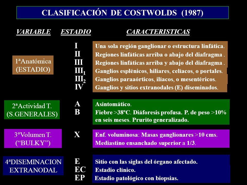CLASIFICACIÓN DE COSTWOLDS (1987)