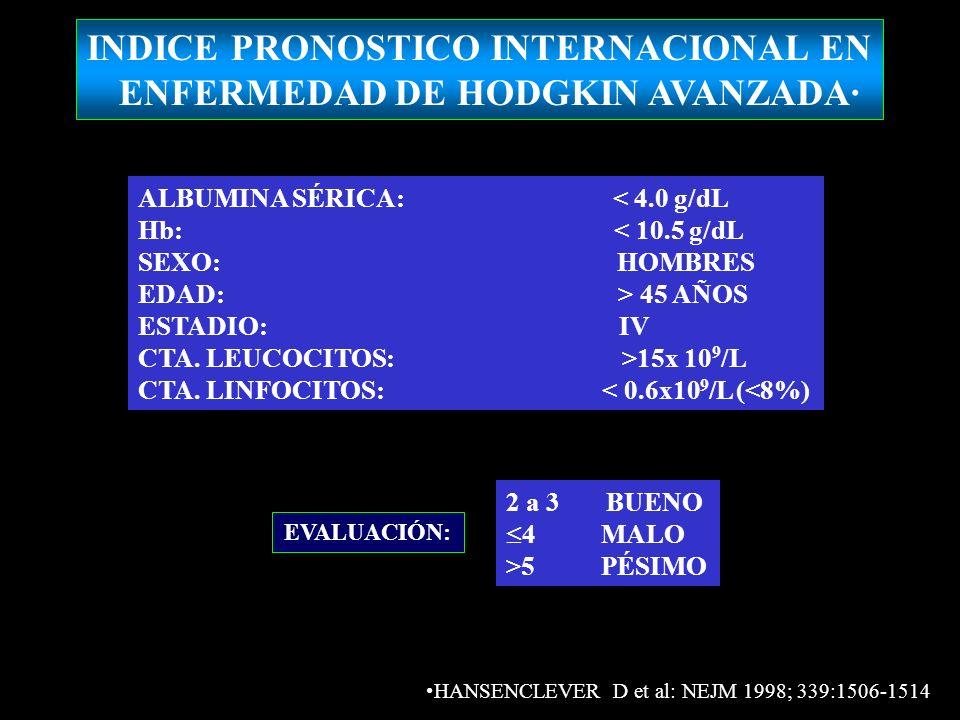INDICE PRONOSTICO INTERNACIONAL EN ENFERMEDAD DE HODGKIN AVANZADA·