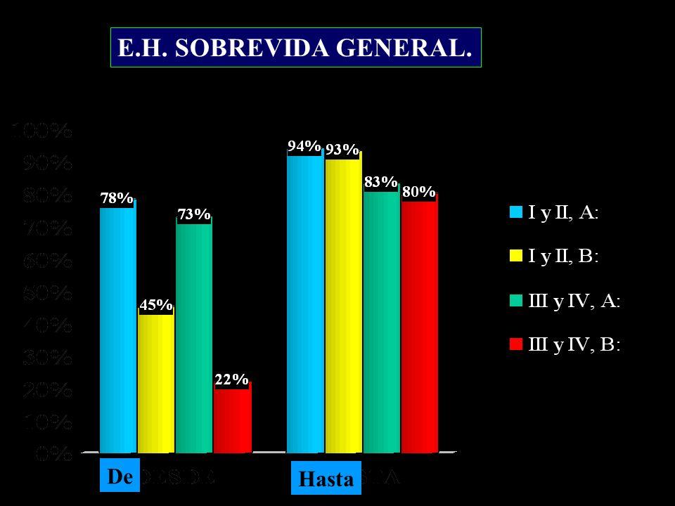 E.H. SOBREVIDA GENERAL. De Hasta
