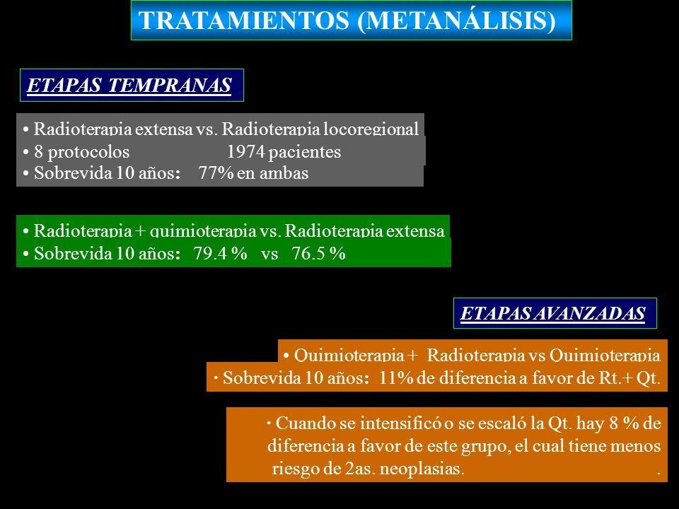 TRATAMIENTOS (METANÁLISIS)