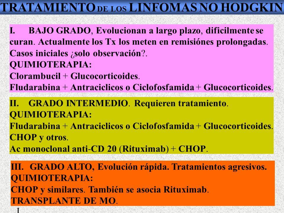 TRATAMIENTO DE LOS LINFOMAS NO HODGKIN