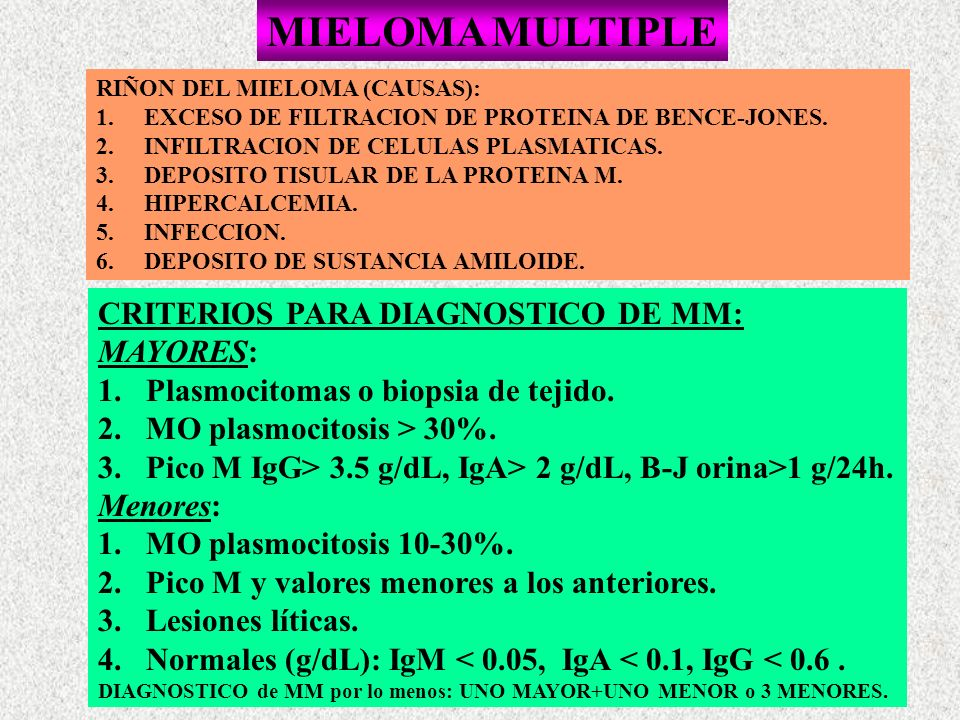 MIELOMA MULTIPLE CRITERIOS PARA DIAGNOSTICO DE MM: MAYORES: