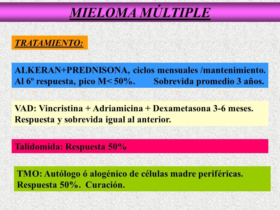 MIELOMA MÚLTIPLE TRATAMIENTO: