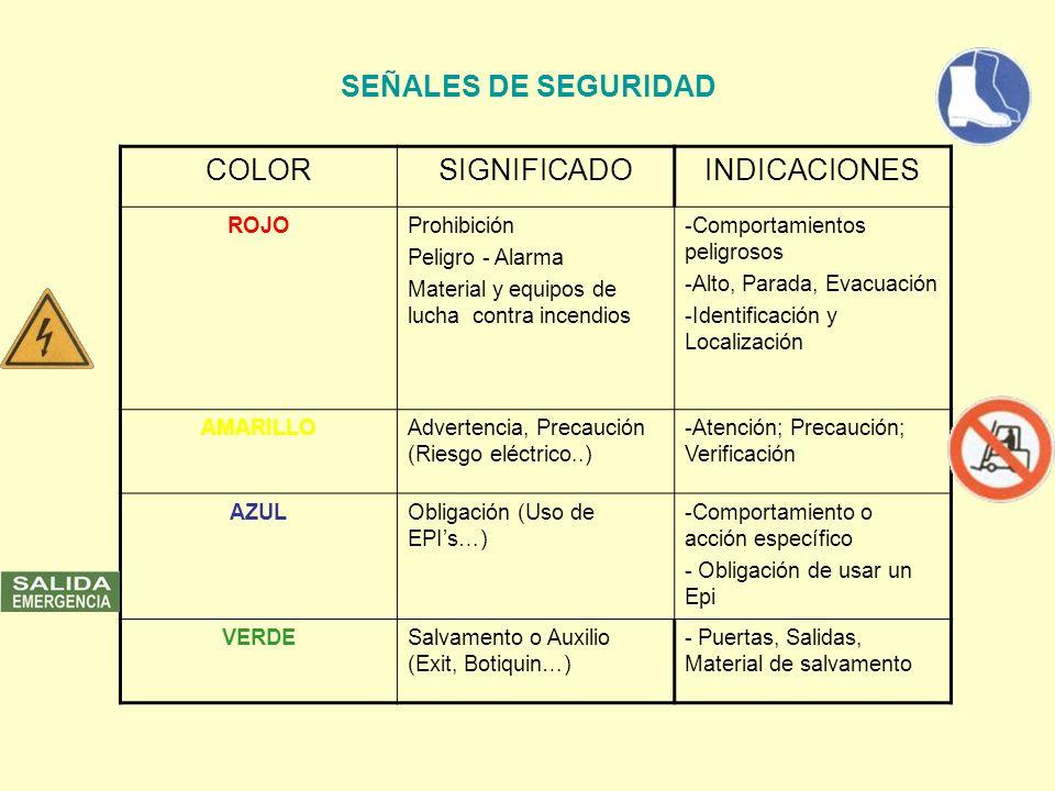 SEÑALES DE SEGURIDAD COLOR SIGNIFICADO INDICACIONES ROJO Prohibición