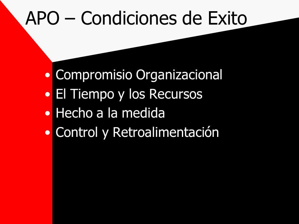 APO – Condiciones de Exito