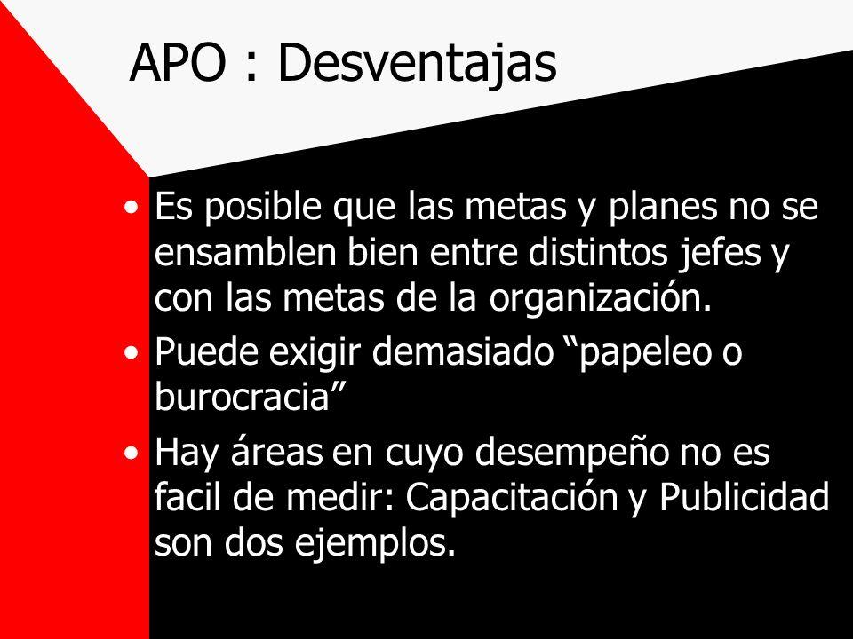 APO : Desventajas Es posible que las metas y planes no se ensamblen bien entre distintos jefes y con las metas de la organización.