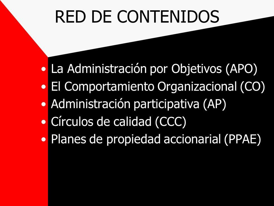 RED DE CONTENIDOS La Administración por Objetivos (APO)
