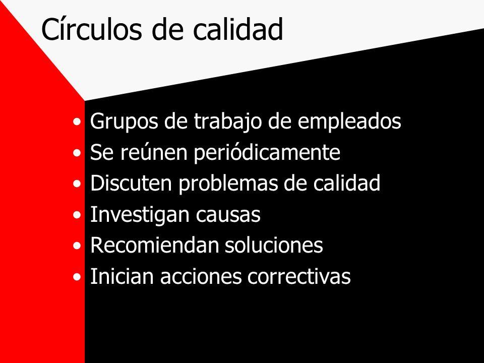 Círculos de calidad Grupos de trabajo de empleados