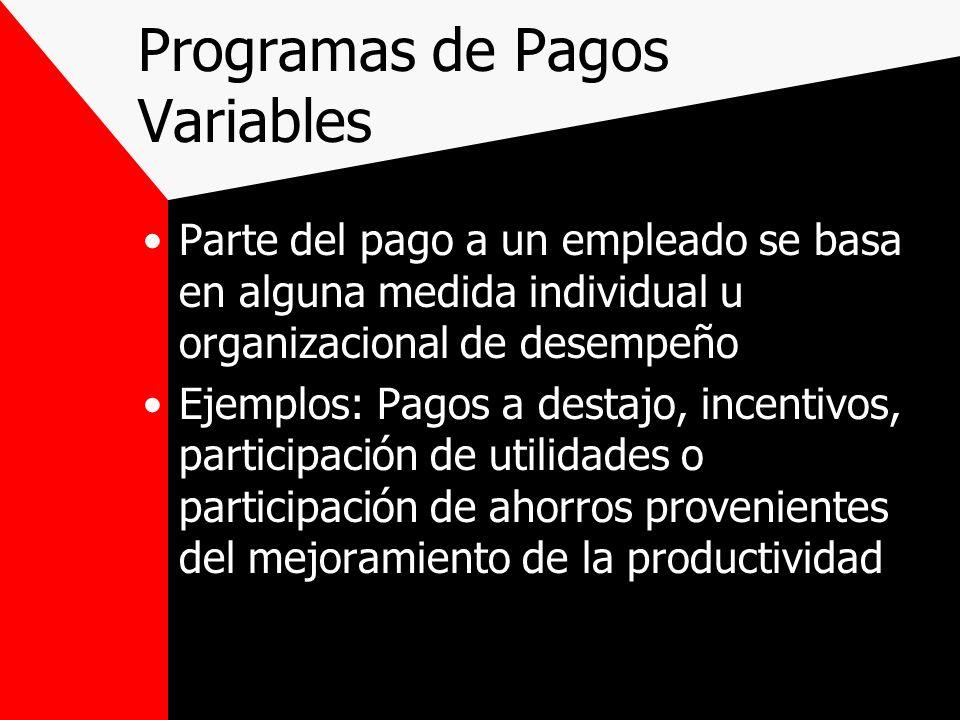 Programas de Pagos Variables