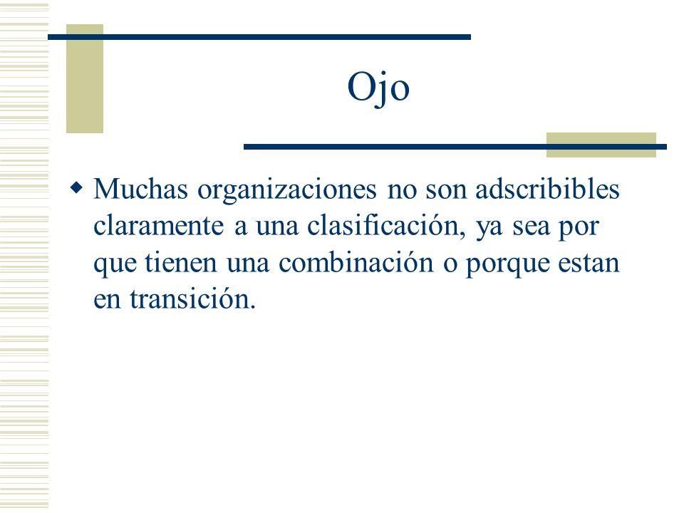 Ojo Muchas organizaciones no son adscribibles claramente a una clasificación, ya sea por que tienen una combinación o porque estan en transición.