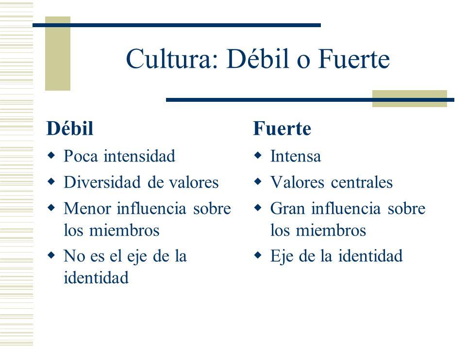 Cultura: Débil o Fuerte