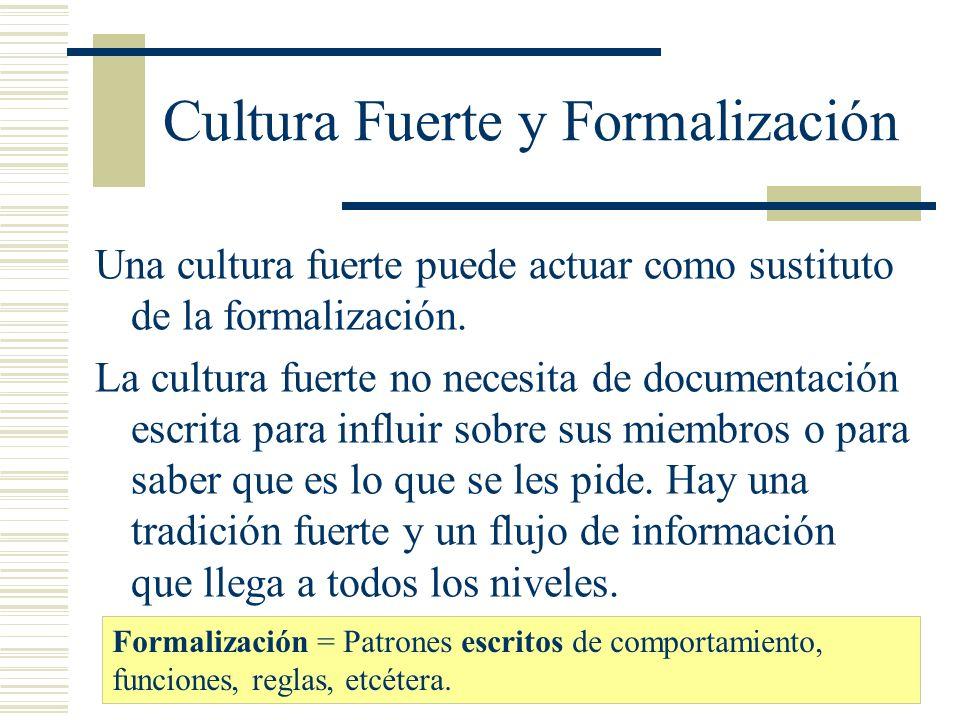 Cultura Fuerte y Formalización