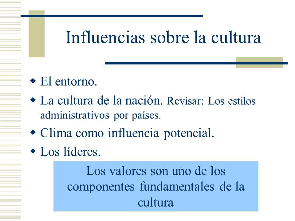 Influencias sobre la cultura