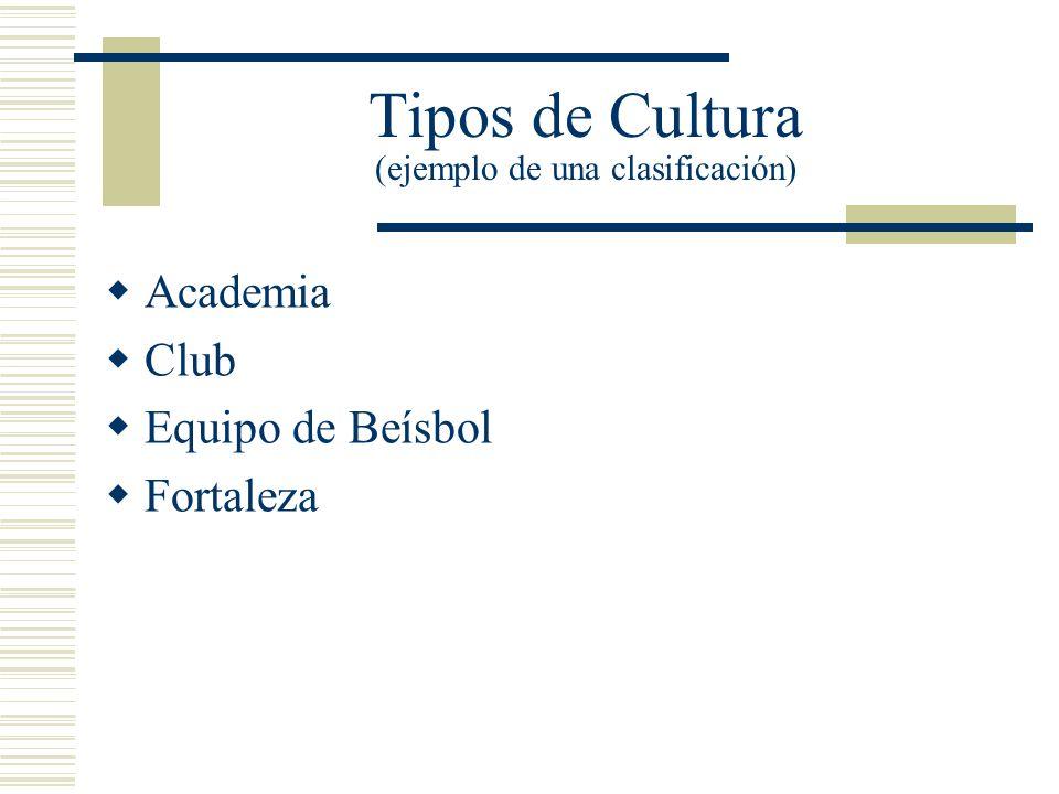 Tipos de Cultura (ejemplo de una clasificación)