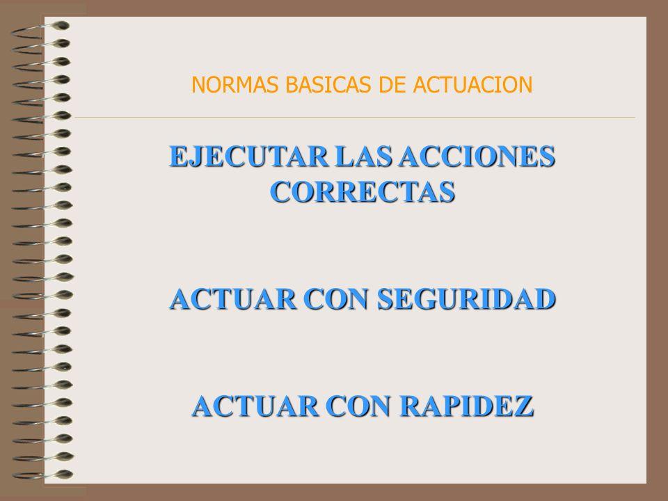 EJECUTAR LAS ACCIONES CORRECTAS