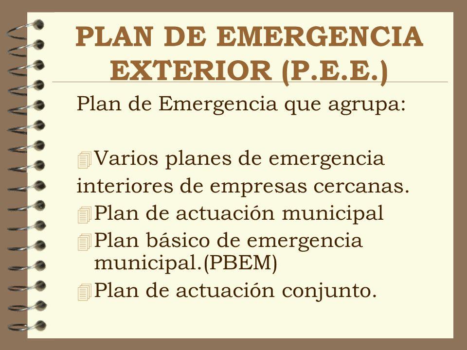 PLAN DE EMERGENCIA EXTERIOR (P.E.E.)