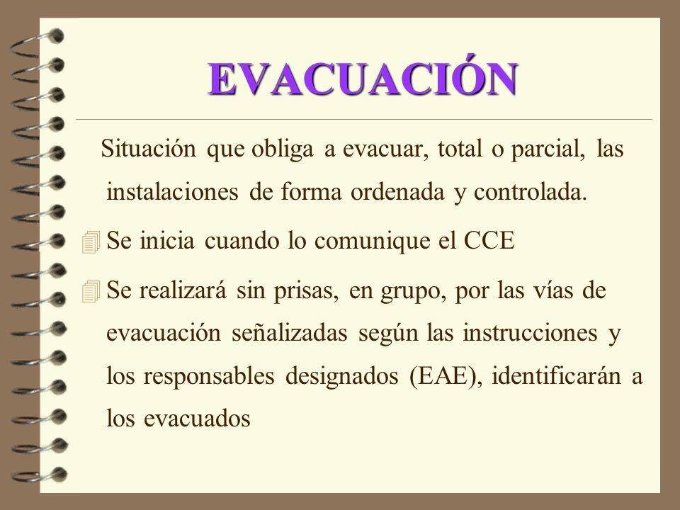EVACUACIÓN Situación que obliga a evacuar, total o parcial, las instalaciones de forma ordenada y controlada.