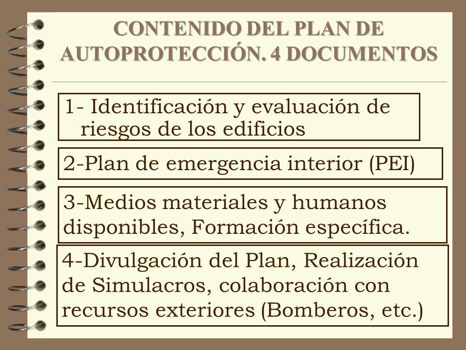 CONTENIDO DEL PLAN DE AUTOPROTECCIÓN. 4 DOCUMENTOS