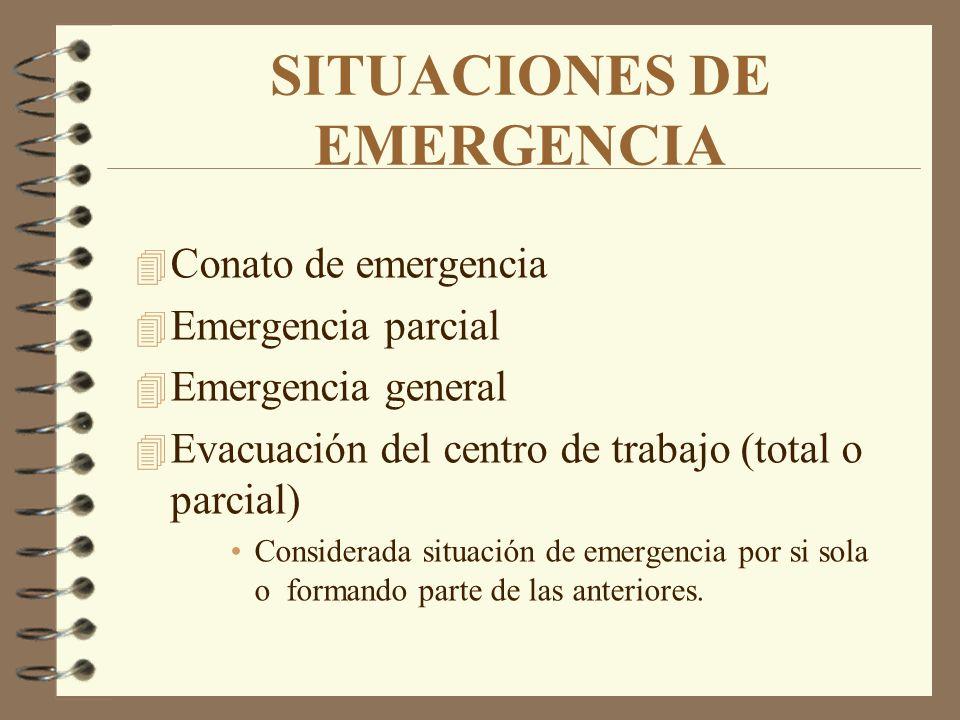 SITUACIONES DE EMERGENCIA