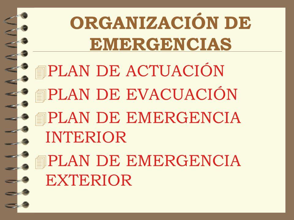 ORGANIZACIÓN DE EMERGENCIAS
