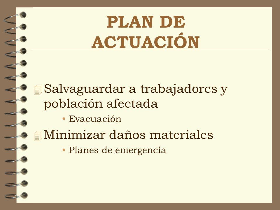 PLAN DE ACTUACIÓN Salvaguardar a trabajadores y población afectada