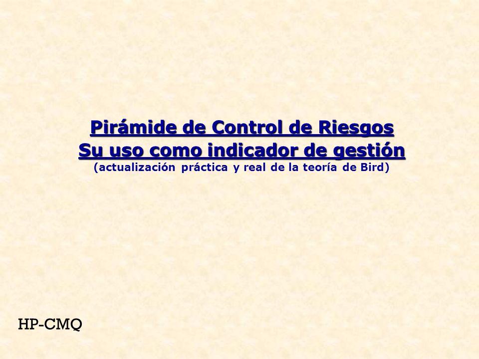 Pirámide de Control de Riesgos Su uso como indicador de gestión