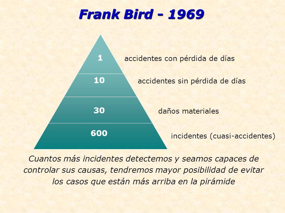 Frank Bird - 1969 1. accidentes con pérdida de días. 10. accidentes sin pérdida de días. 30. daños materiales.