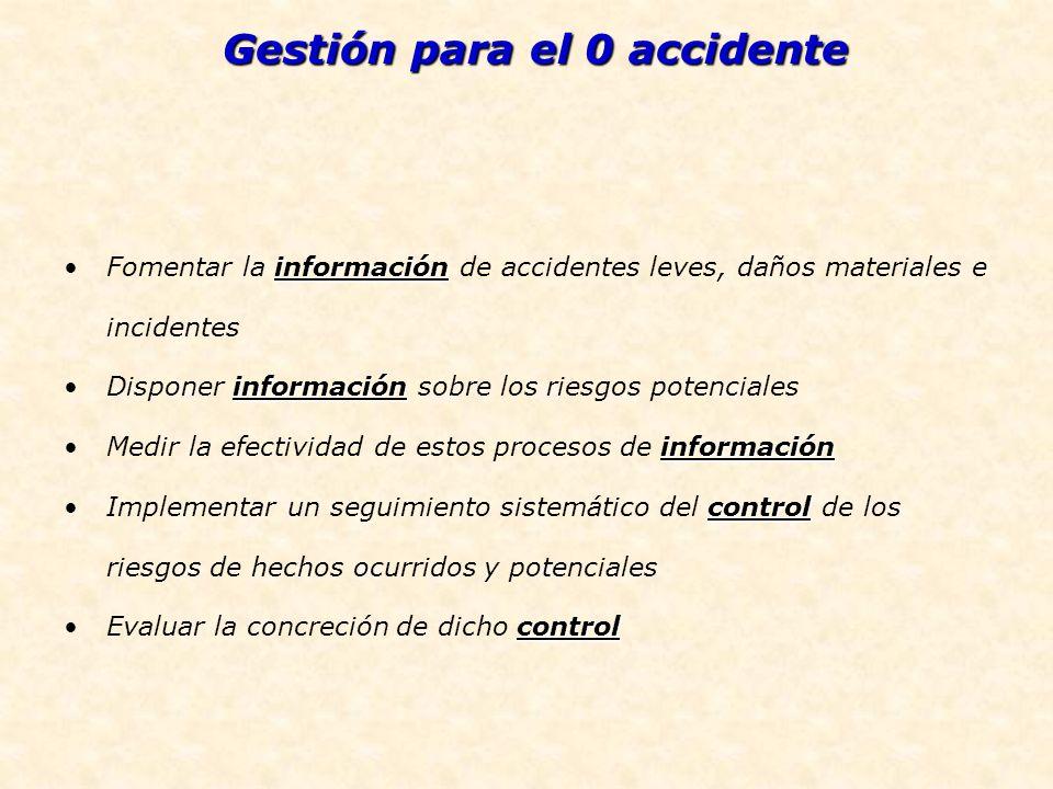 Gestión para el 0 accidente