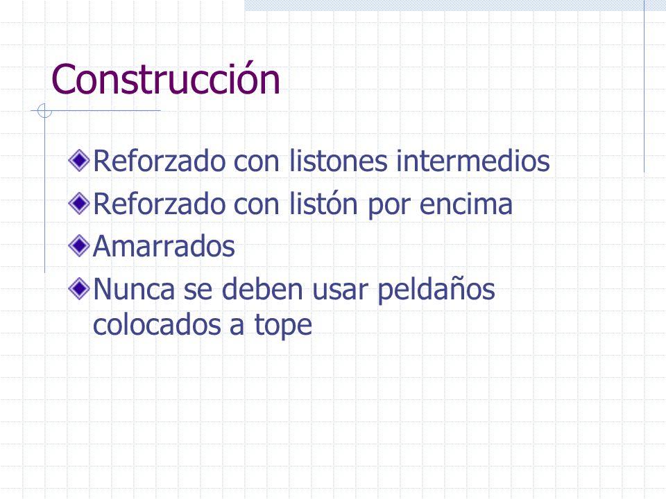 Construcción Reforzado con listones intermedios