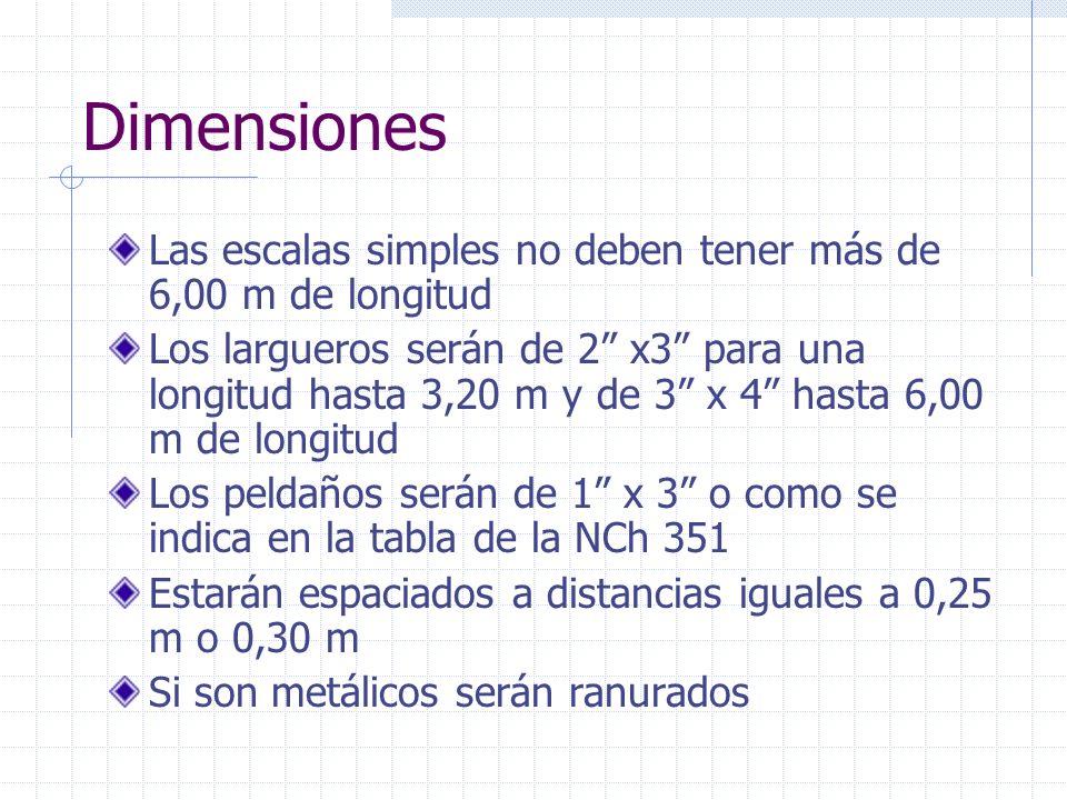 Dimensiones Las escalas simples no deben tener más de 6,00 m de longitud.